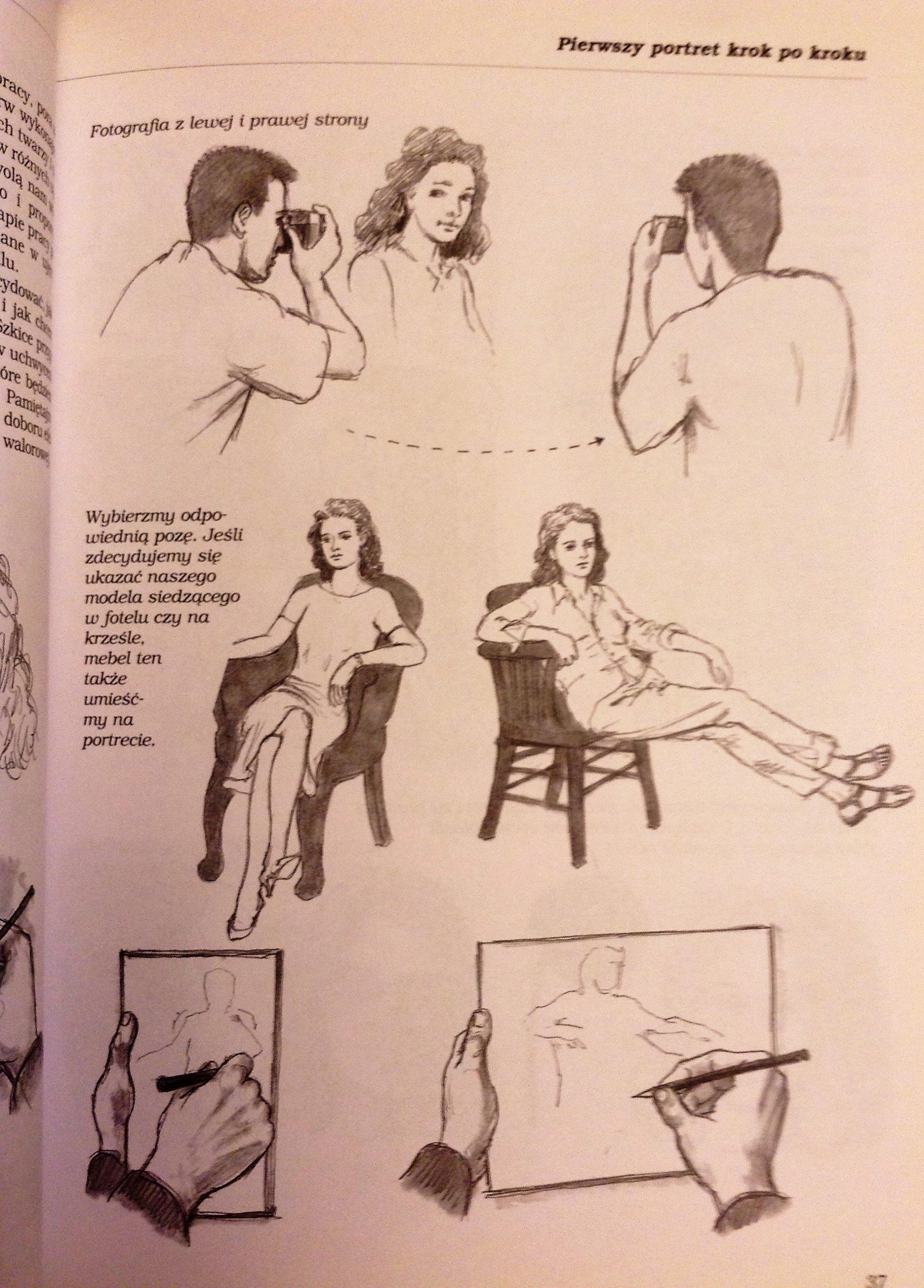 Podstawy rysowania portretu
