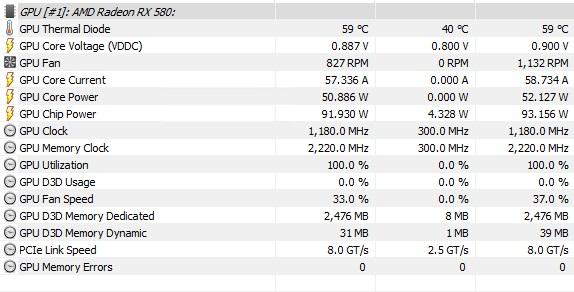 Modyfikacja Bios RX 560 470 570 480 580 ETH 31MH