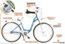 Rower miejski 28 LANDE Savana Nexus Alu biało-róż Kolor inny