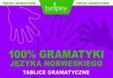 100% GRAMATYKI J. NORWESKIEGO TABLICE