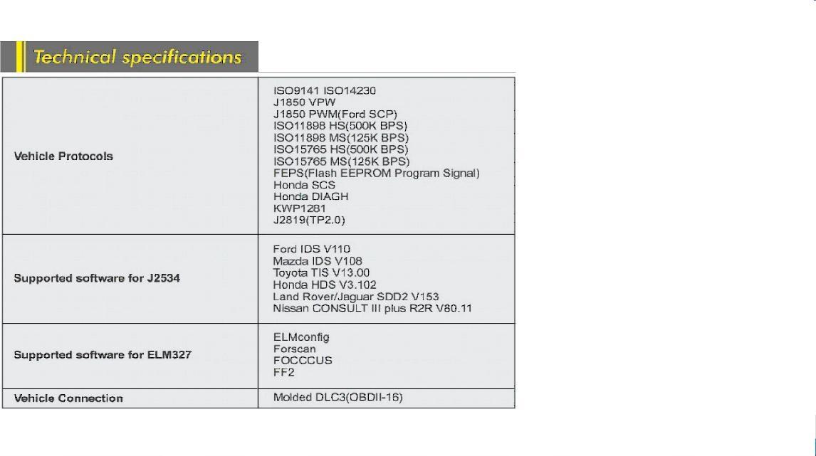 Interfejs Ford vcm mazda JLR Toyota Honda stic